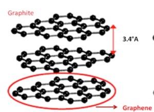 graphite_vs_graphene